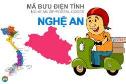 Mã bưu điện tỉnh Nghệ An