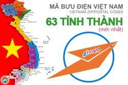 Mã bưu điện Việt Nam